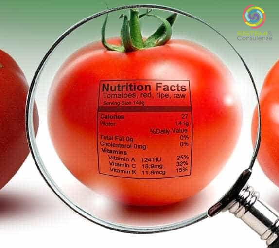 Consulenza Etichettatura degli alimenti Reg CE 1169