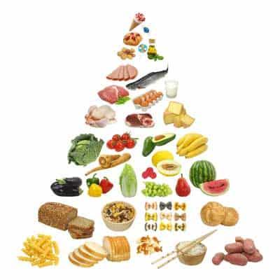 I principi del sistema di gestione sicurezza alimentare FSMS